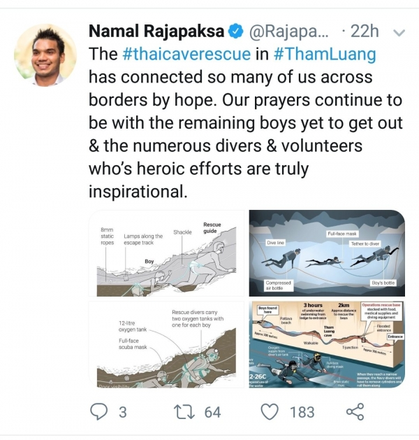 "Namal Rajapaksa And Dunya Maumoon Post Unusual ""Common Tweet"" About Thai Cave Rescue"